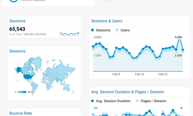 Creating a Go-To Google Analytics Dashboard for Any Organization [Video]